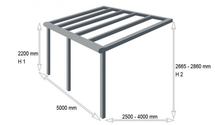 Treffen Sie Ihre Wahl: Die 5000 mm breite Alu Terrassenüberdachung Golden M ist in sieben verschiedenen Farben erhältlich