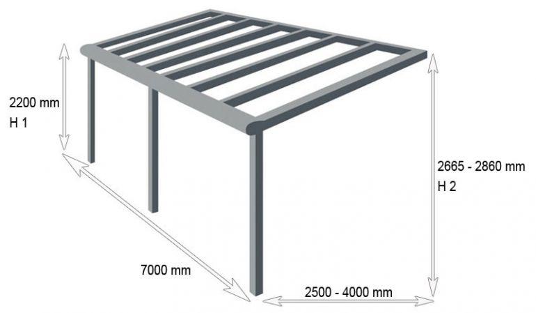 Unser Bedachungsjumbo: Die 7000 mm breite Alu Terrassenüberdachung Golden XL ist in sieben verschiedenen Designs bestellbar